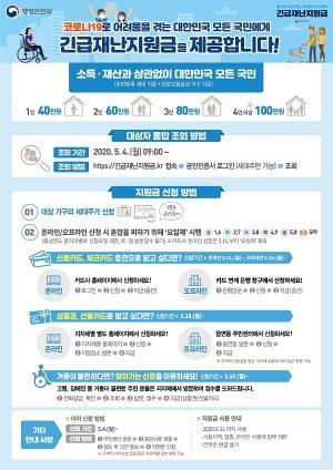 정부 긴급재난지원금 신청부터 기부까지 Q&A..서울 사용처와 체크카드 사용방법은?